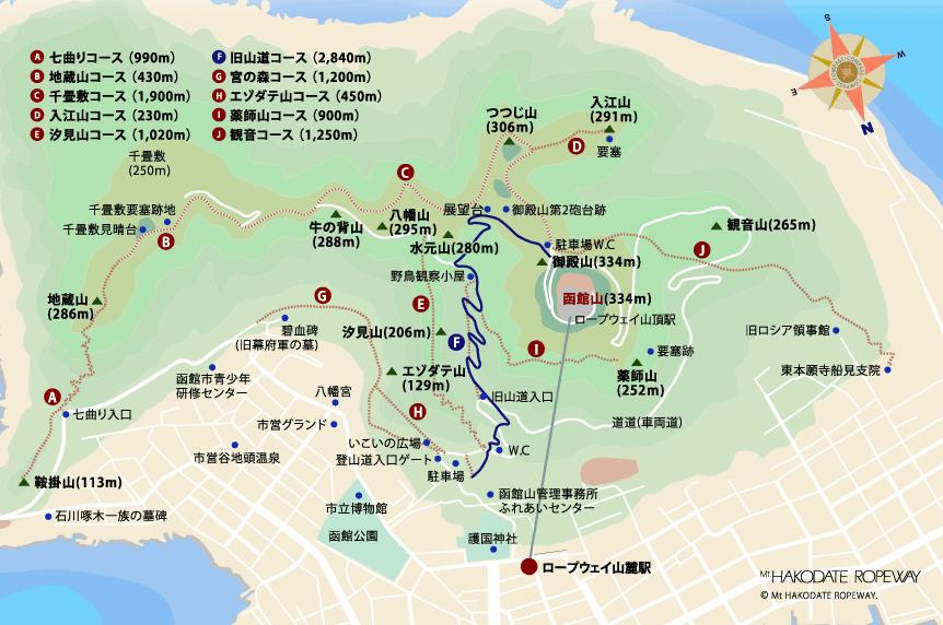函館山ハイキングコースマップ